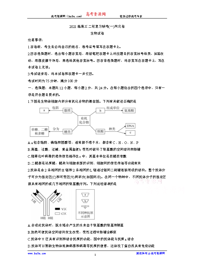 【Ks5u发布】河北省衡水名校联盟2021年高考押题生物预测卷扫描版含答案解析