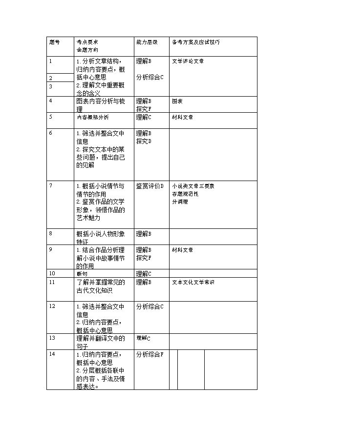 云南省普洱市景东彝族自治县第一中学2020-2021学年高一下学期6月月考语文试题 Word版含答案